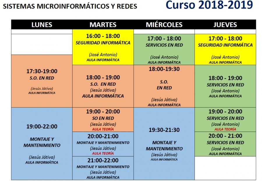 Horario Del Ciclo Formativo Sistemas Microinformáticos Y